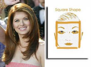 forma del rostro